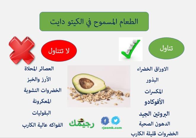 اكلات نظام الكيتو دايت المسموحة والممنوعة