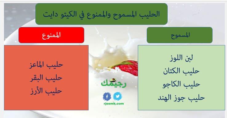 الحليب المسموح والممنوع في الكيتو دايت