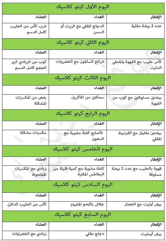 جدول اسبوعي كيتو كلاسيك