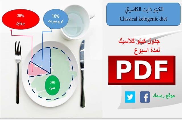 رجيم كيتو كلاسيك classical ketogenic diet