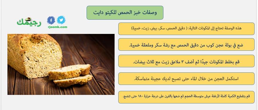 وصفات خبز الحمص الكيتوني