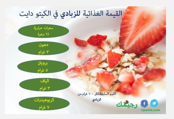 القيمة الغذائية للزبادي في رجيم الكيتو دايت