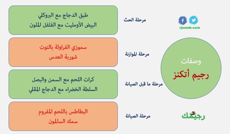 جدول وصفات رجيم اتكنز