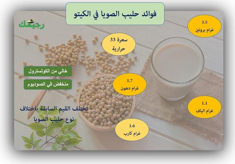 فوائد حليب الصويا في الرجيم الكيتوني